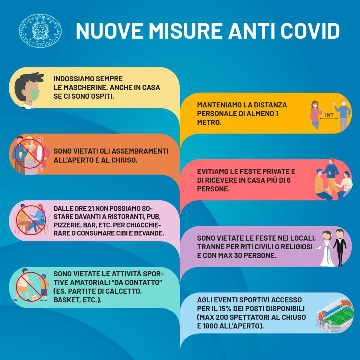 Norme anti Covid DPCM 13.10.2020